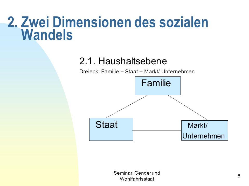 2. Zwei Dimensionen des sozialen Wandels
