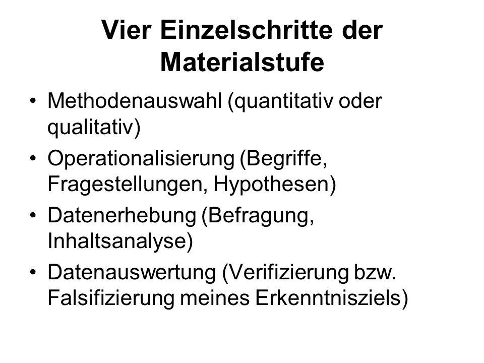 Vier Einzelschritte der Materialstufe
