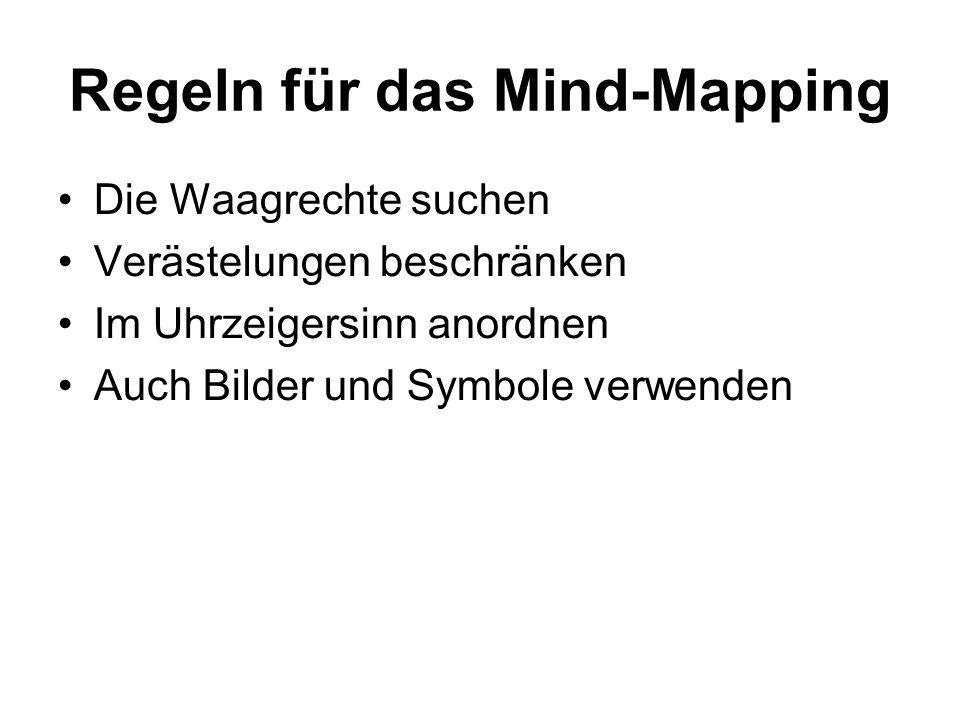 Regeln für das Mind-Mapping