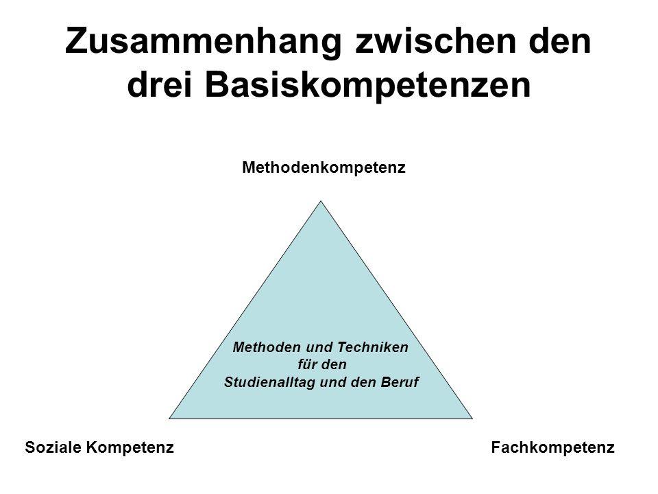Zusammenhang zwischen den drei Basiskompetenzen