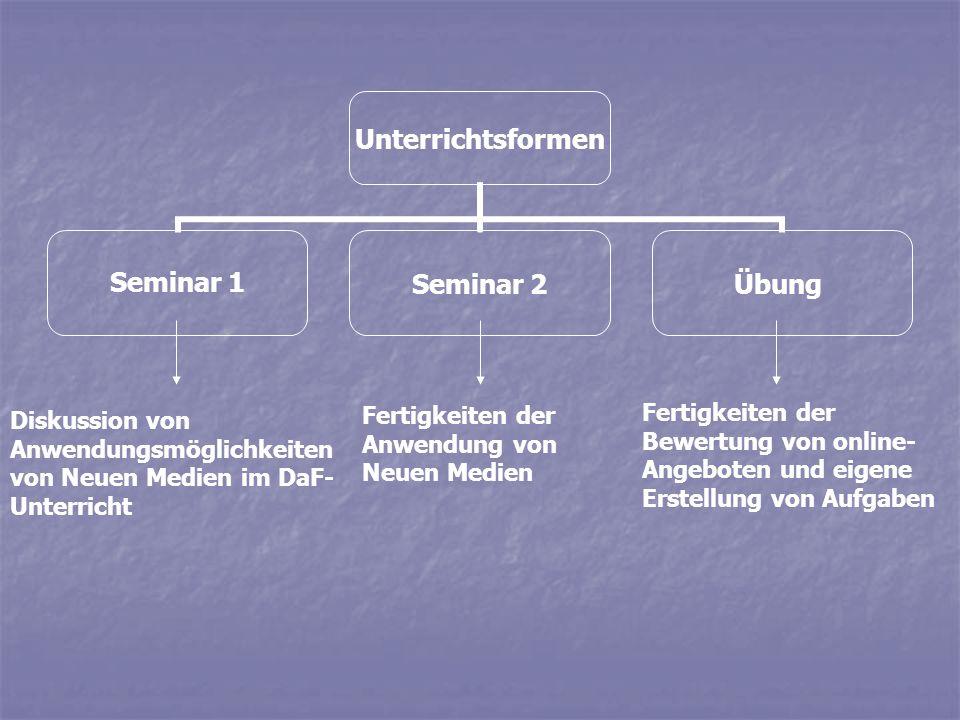 Diskussion von Anwendungsmöglichkeiten von Neuen Medien im DaF-Unterricht