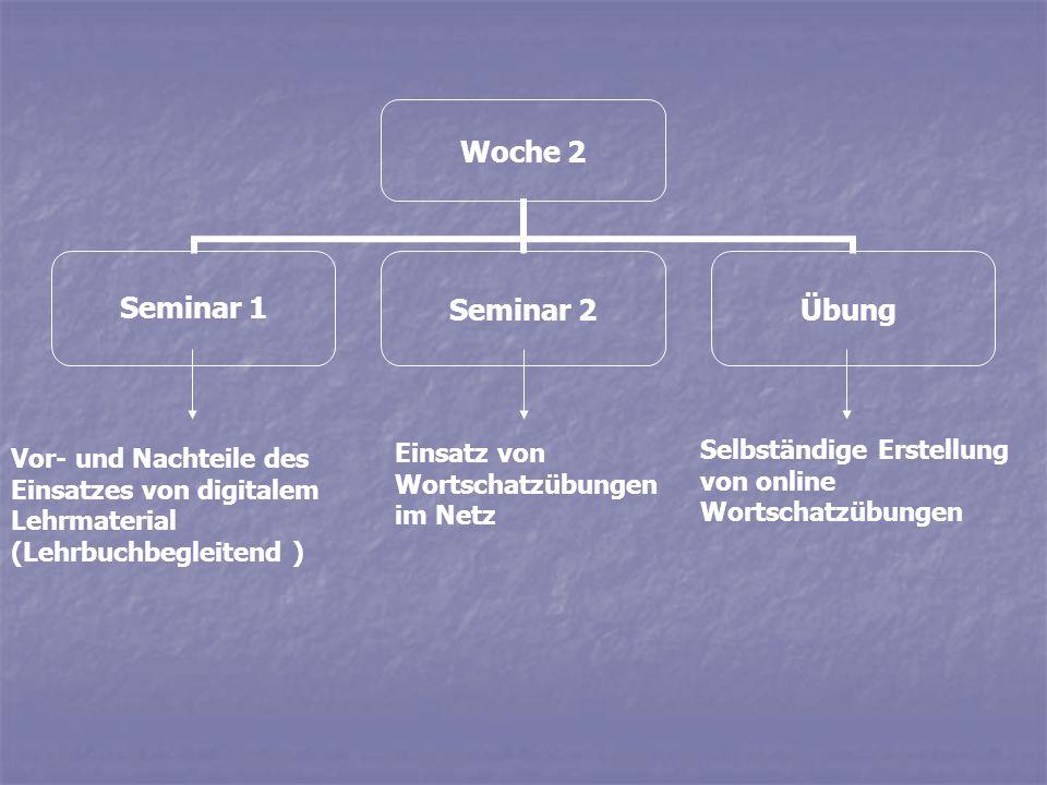 Vor- und Nachteile des Einsatzes von digitalem Lehrmaterial (Lehrbuchbegleitend )