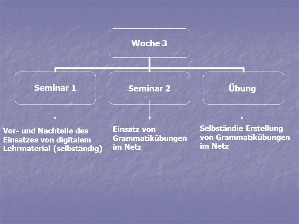 Vor- und Nachteile des Einsatzes von digitalem Lehrmaterial (selbständig)