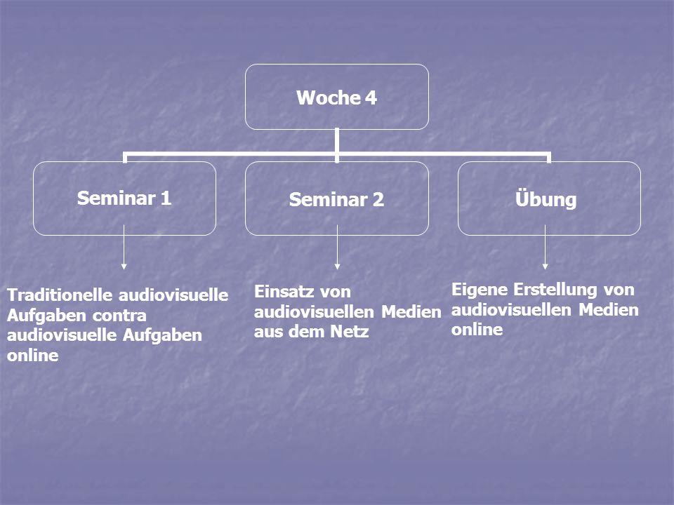 Traditionelle audiovisuelle Aufgaben contra audiovisuelle Aufgaben online