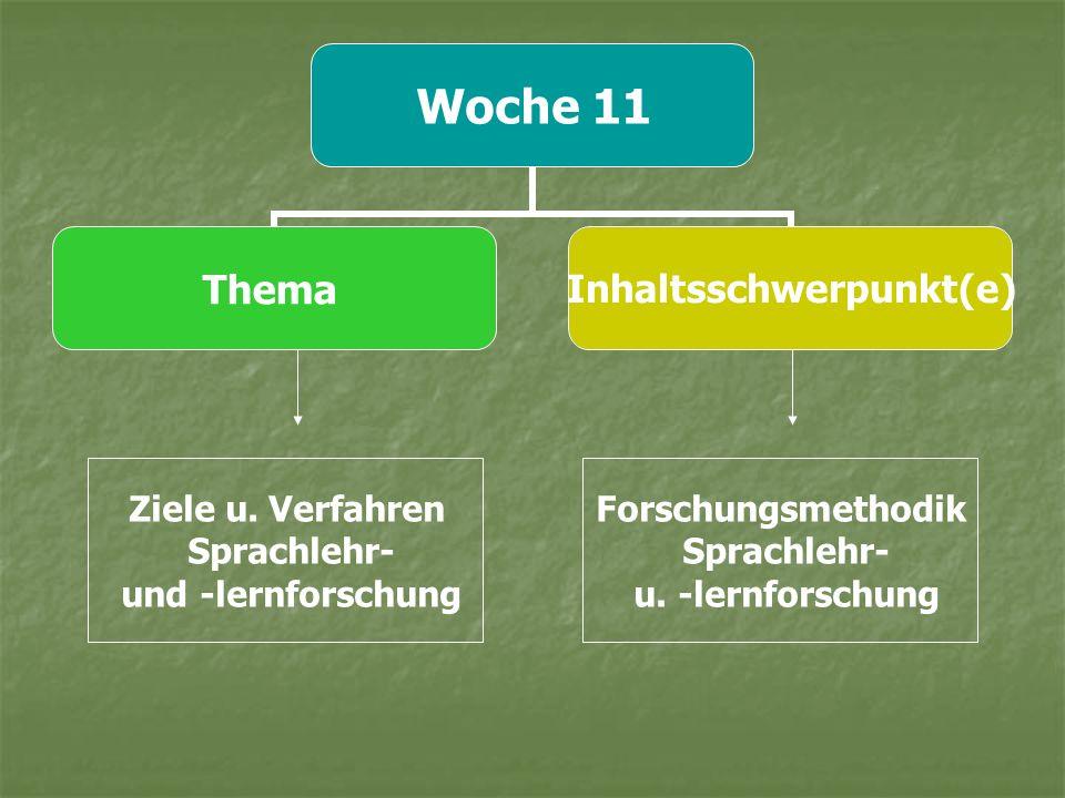 Ziele u. Verfahren Sprachlehr- und -lernforschung Forschungsmethodik Sprachlehr- u. -lernforschung