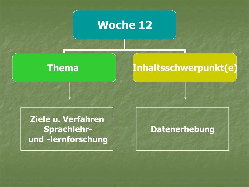 Ziele u. Verfahren Sprachlehr- und -lernforschung Datenerhebung
