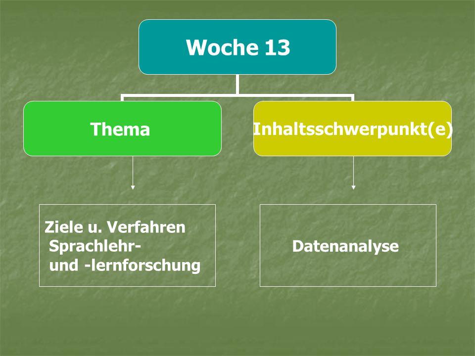 Ziele u. Verfahren Sprachlehr- und -lernforschung Datenanalyse