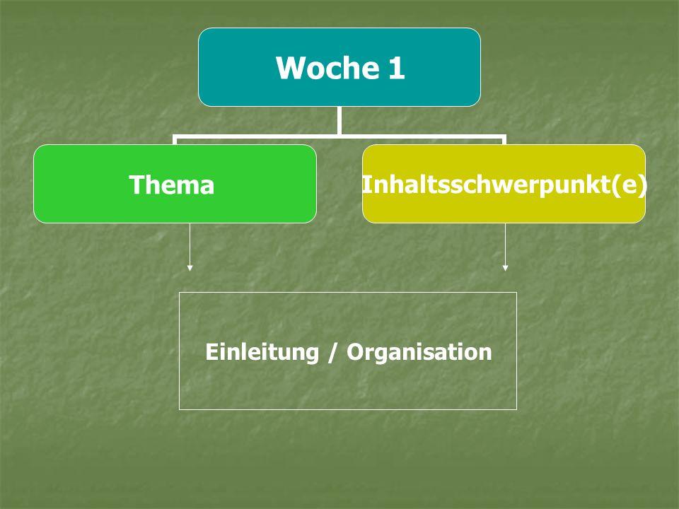 Einleitung / Organisation
