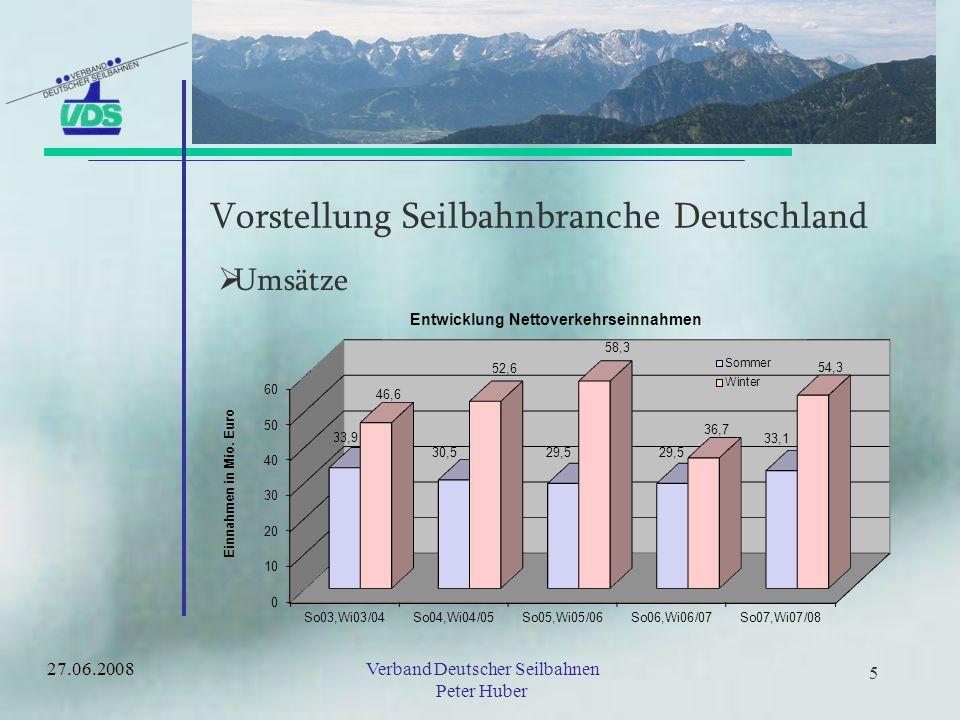 Vorstellung Seilbahnbranche Deutschland