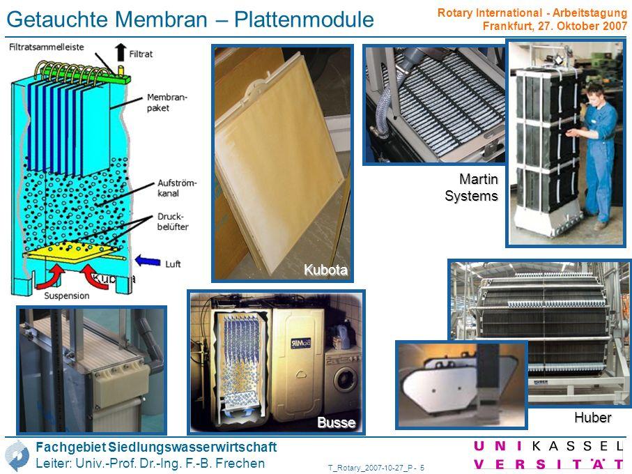 Getauchte Membran – Plattenmodule