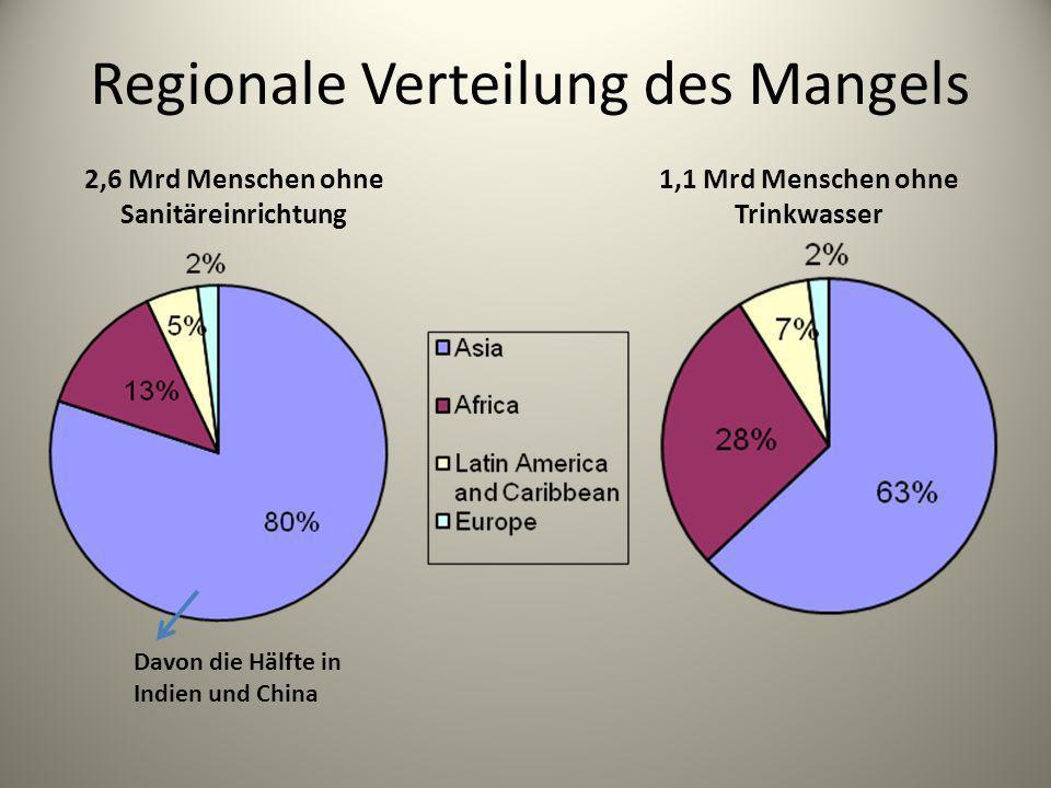 Regionale Verteilung des Mangels