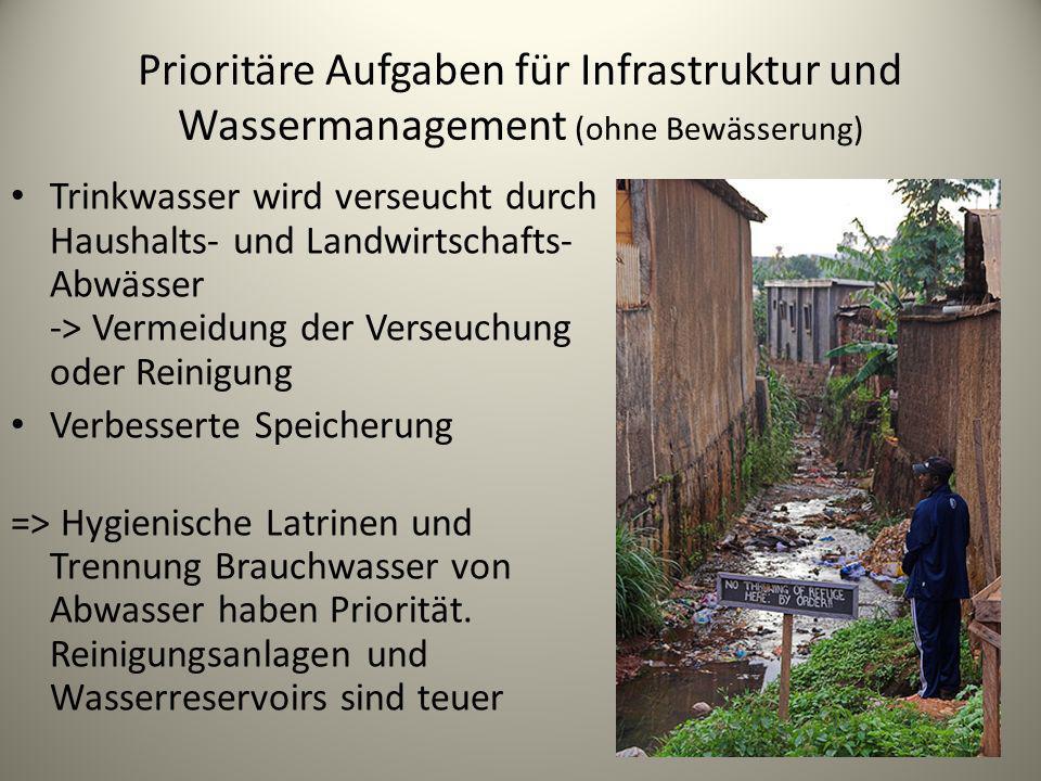Prioritäre Aufgaben für Infrastruktur und Wassermanagement (ohne Bewässerung)