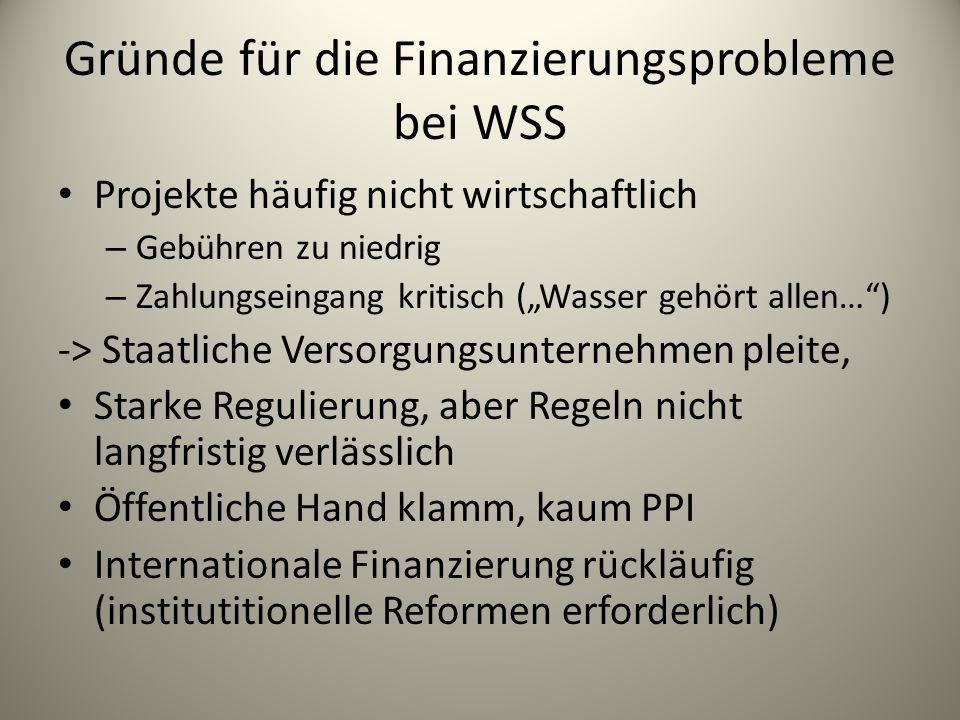 Gründe für die Finanzierungsprobleme bei WSS