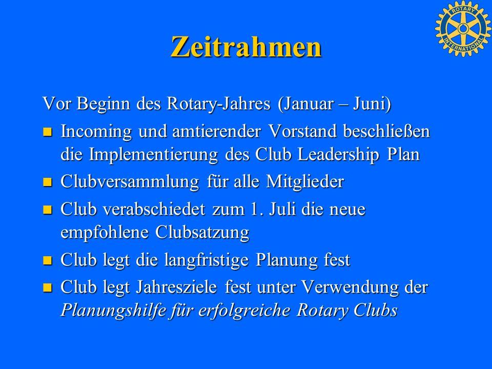 Zeitrahmen Vor Beginn des Rotary-Jahres (Januar – Juni)
