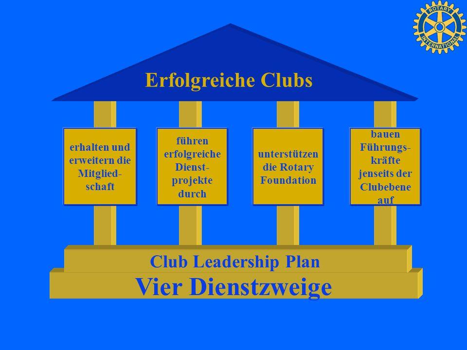 Vier Dienstzweige Erfolgreiche Clubs Club Leadership Plan