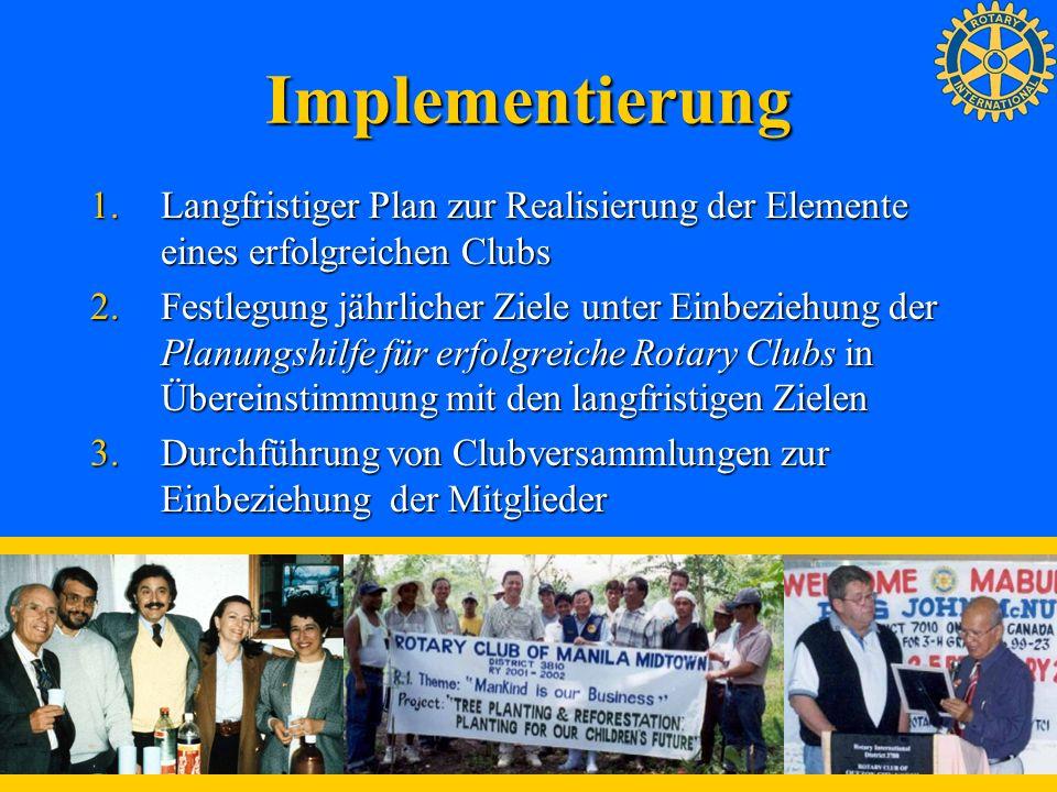 Implementierung Langfristiger Plan zur Realisierung der Elemente eines erfolgreichen Clubs.