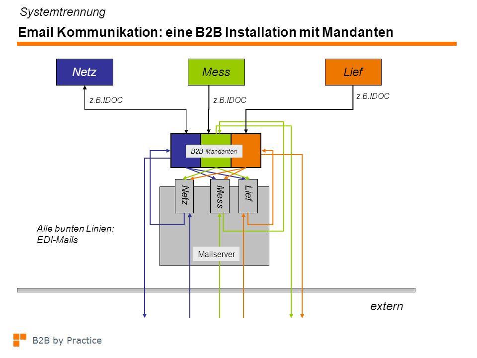 Email Kommunikation: eine B2B Installation mit Mandanten