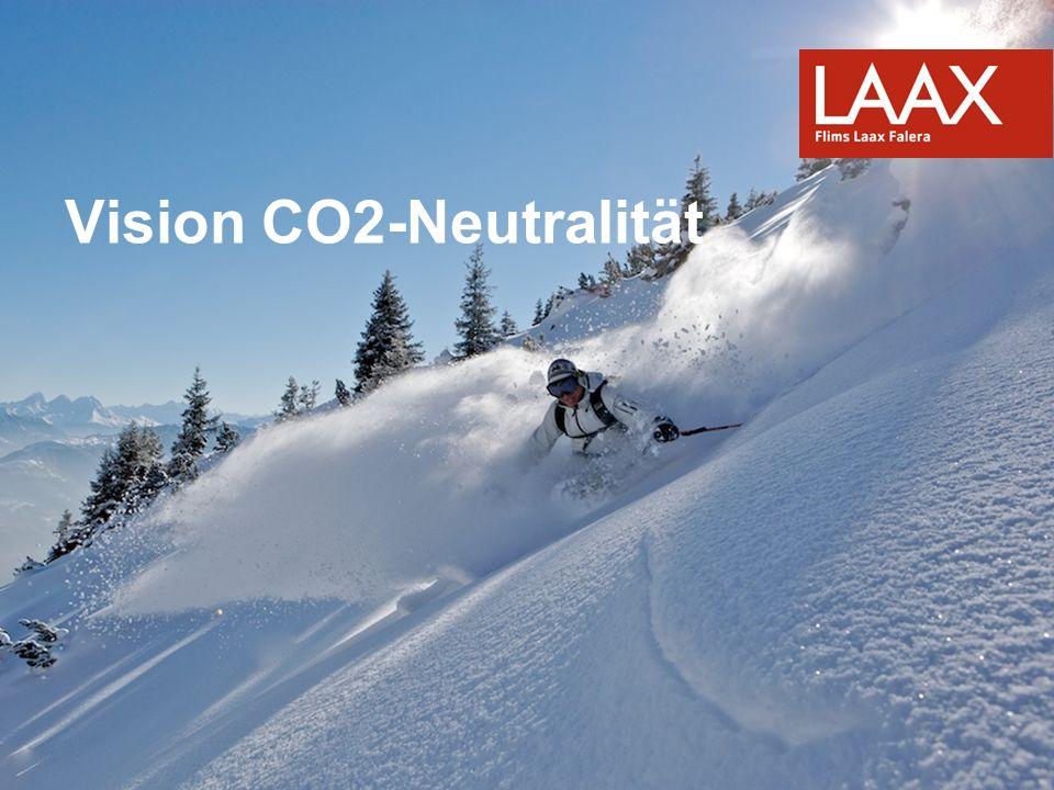 Vision CO2-Neutralität