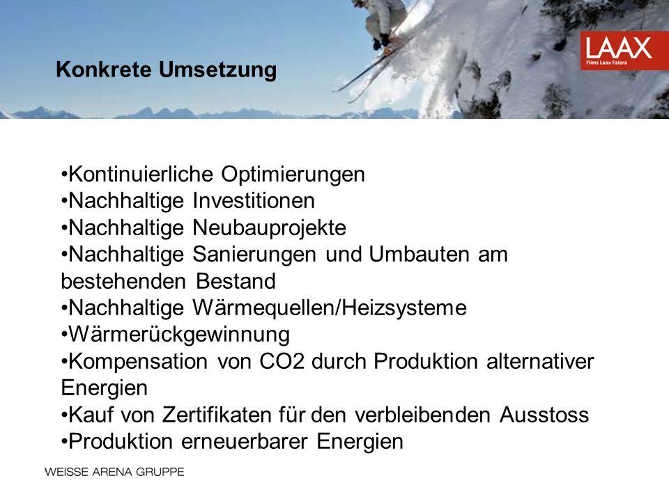 Konkrete Umsetzung Kontinuierliche Optimierungen. Nachhaltige Investitionen. Nachhaltige Neubauprojekte.
