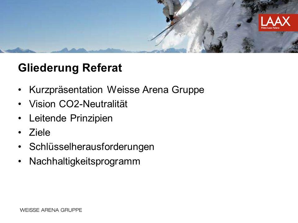 Gliederung Referat Kurzpräsentation Weisse Arena Gruppe