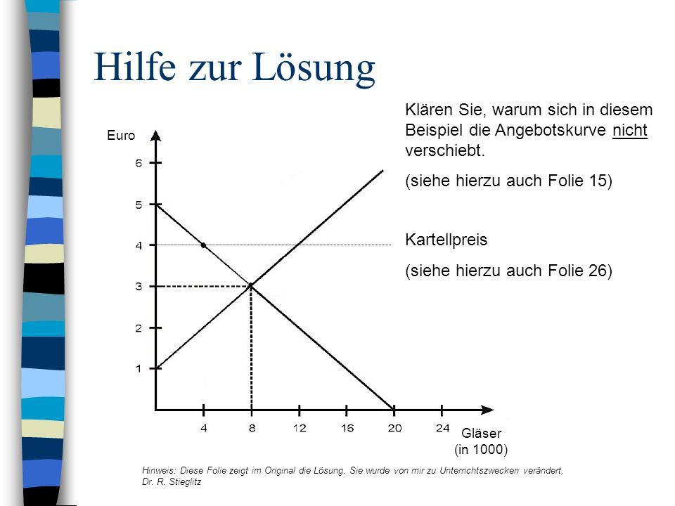 Hilfe zur Lösung Klären Sie, warum sich in diesem Beispiel die Angebotskurve nicht verschiebt. (siehe hierzu auch Folie 15)