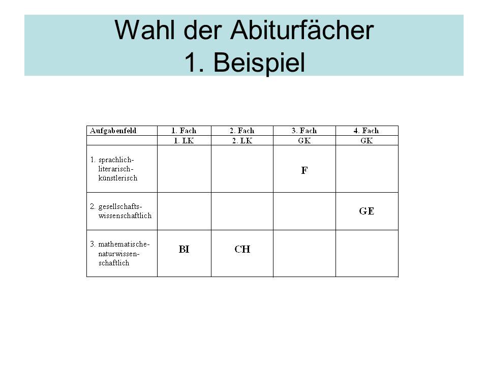 Wahl der Abiturfächer 1. Beispiel
