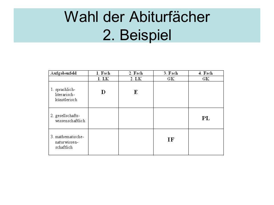 Wahl der Abiturfächer 2. Beispiel