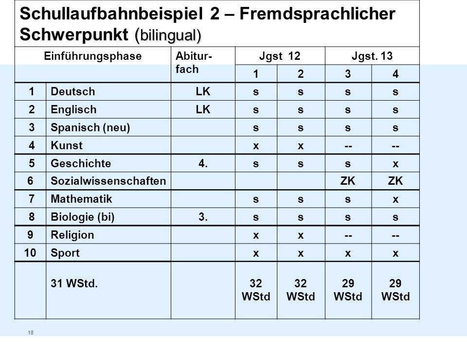 Schullaufbahnbeispiel 2 – Fremdsprachlicher Schwerpunkt (bilingual)