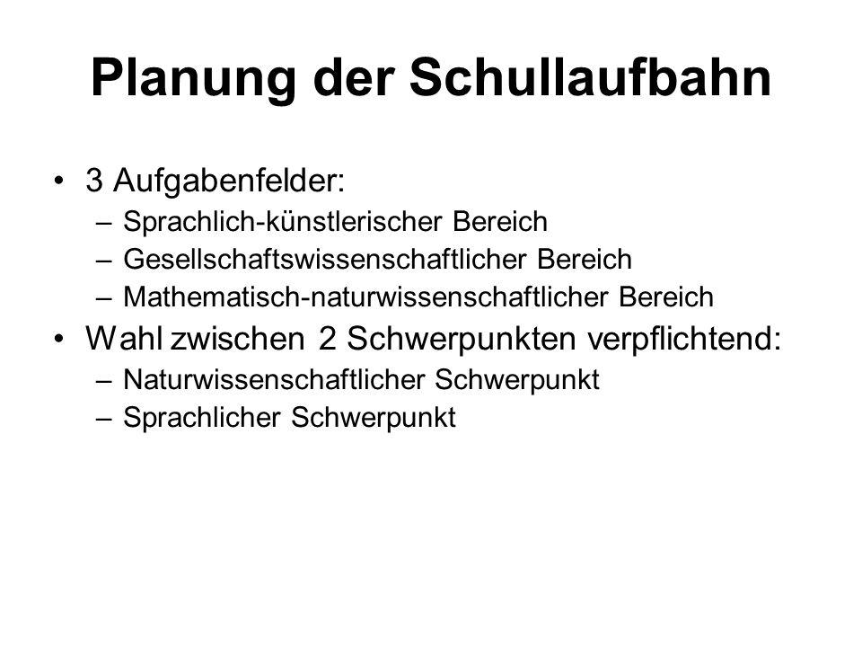 Planung der Schullaufbahn