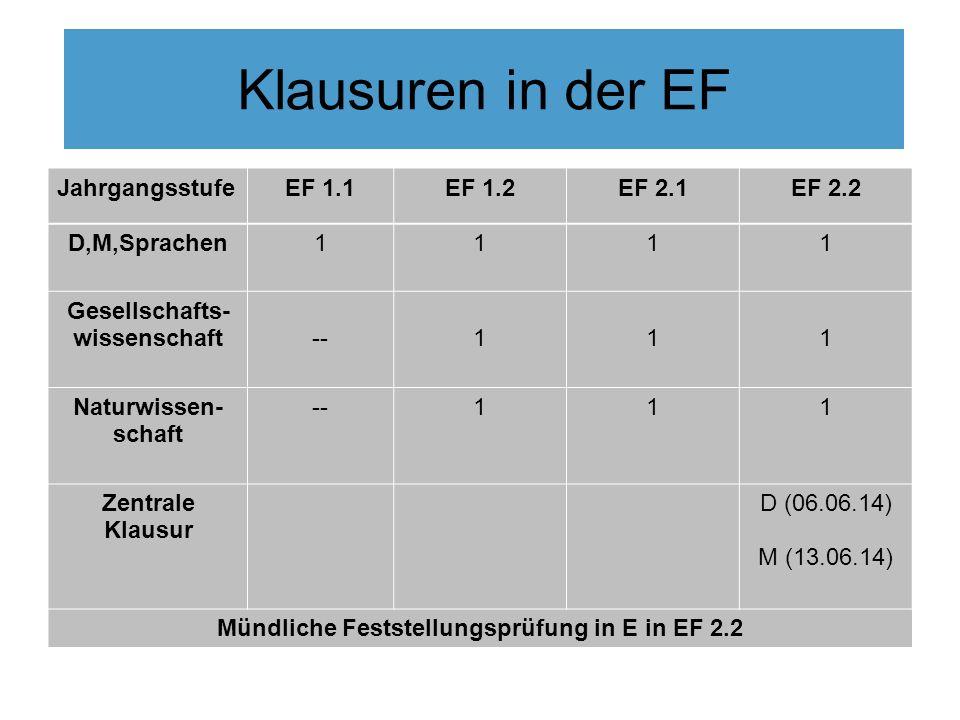 Mündliche Feststellungsprüfung in E in EF 2.2
