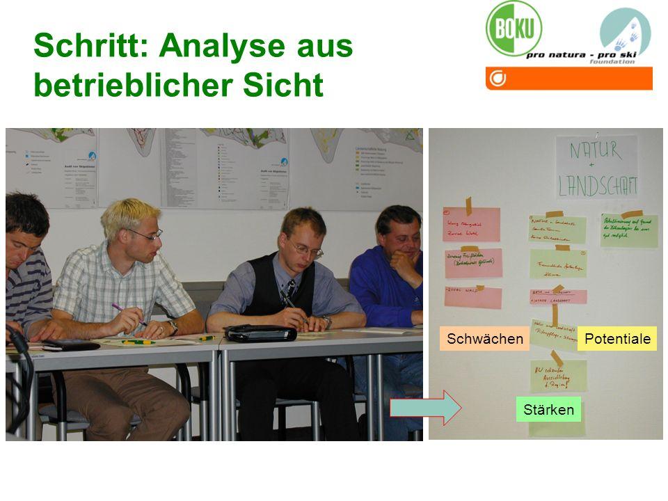 Schritt: Analyse aus betrieblicher Sicht