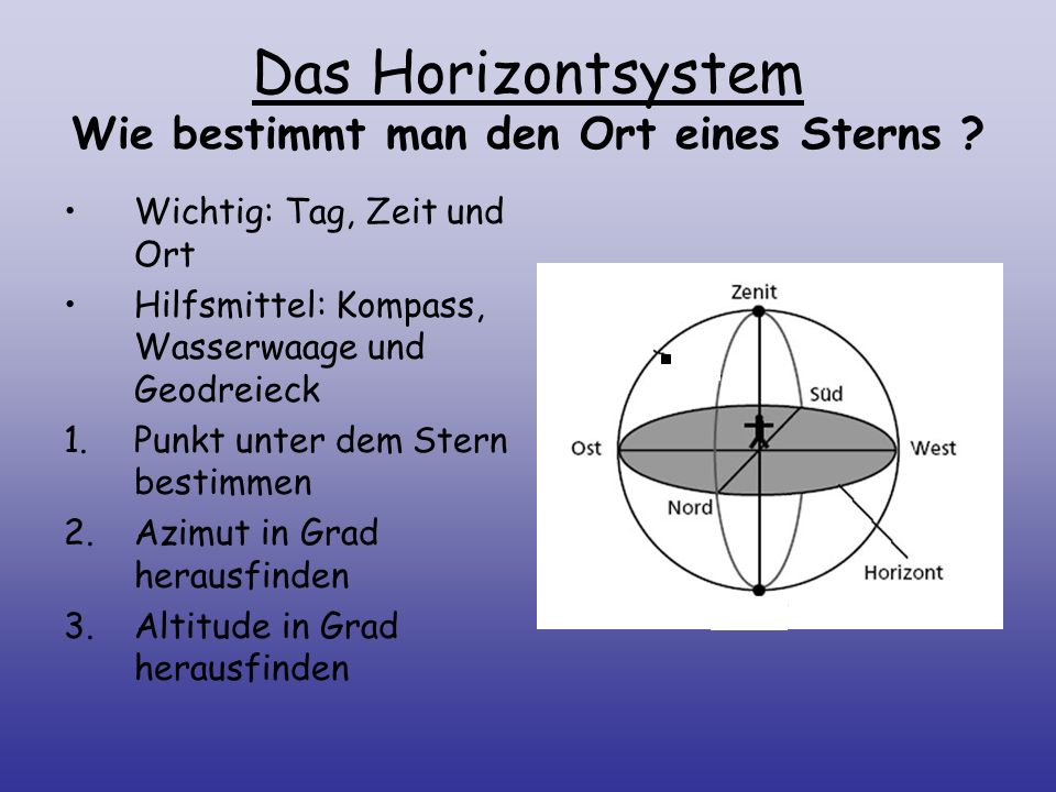 Das Horizontsystem Wie bestimmt man den Ort eines Sterns