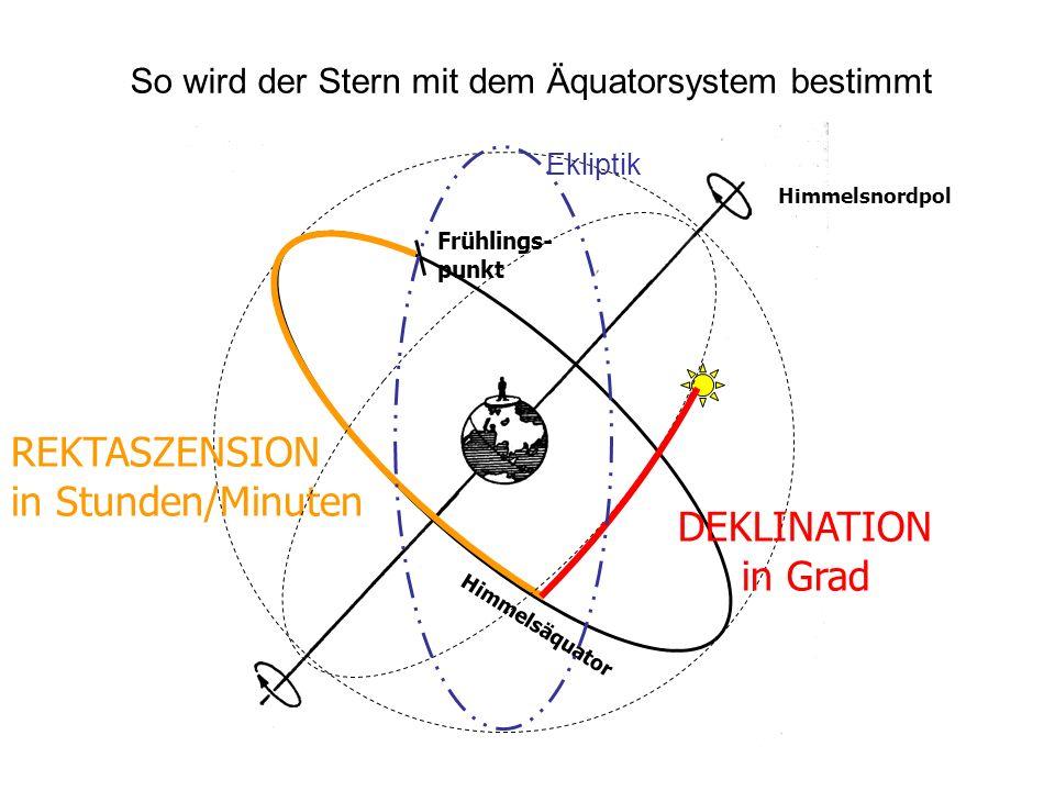 So wird der Stern mit dem Äquatorsystem bestimmt