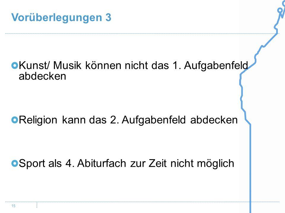 Vorüberlegungen 3 Kunst/ Musik können nicht das 1. Aufgabenfeld abdecken. Religion kann das 2. Aufgabenfeld abdecken.