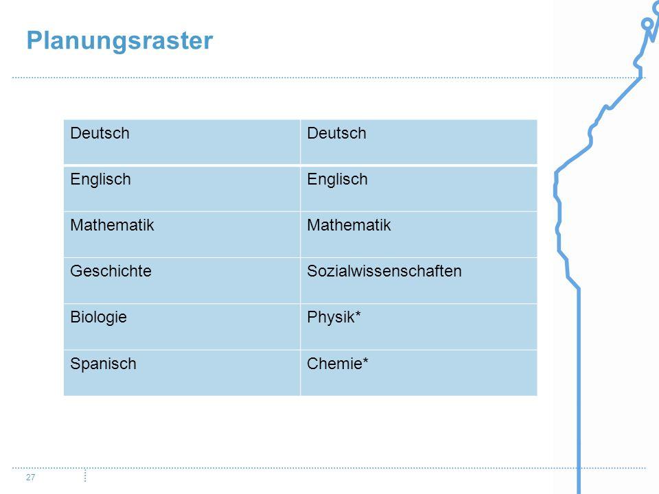 Planungsraster Deutsch Englisch Mathematik Geschichte