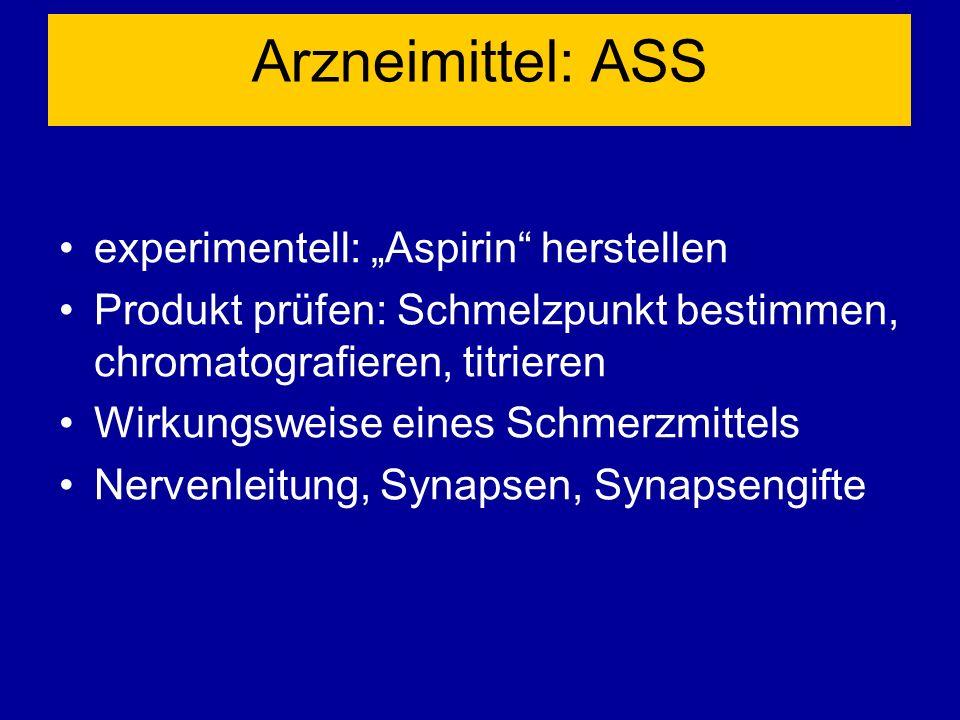 """Arzneimittel: ASS experimentell: """"Aspirin herstellen"""