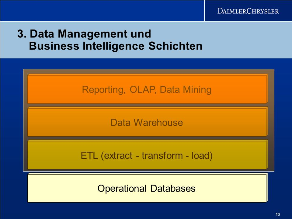 3. Data Management und Business Intelligence Schichten