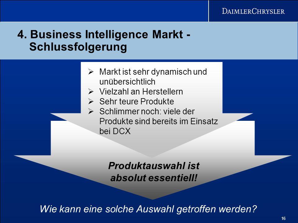 4. Business Intelligence Markt - Schlussfolgerung