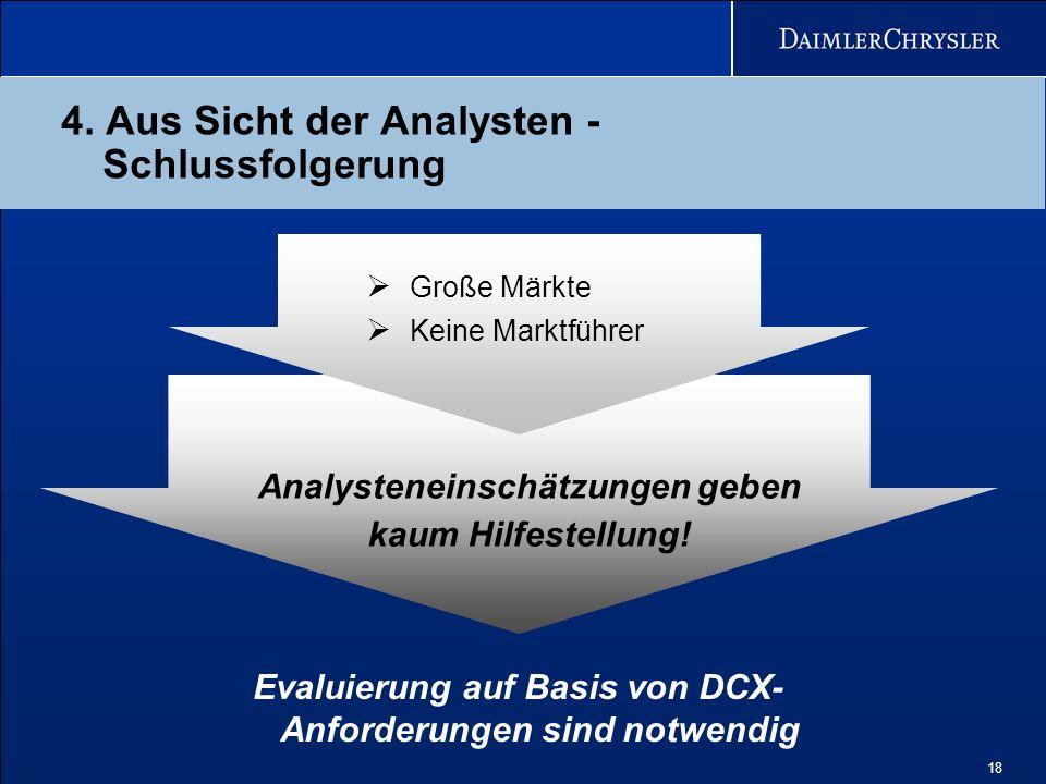 4. Aus Sicht der Analysten - Schlussfolgerung