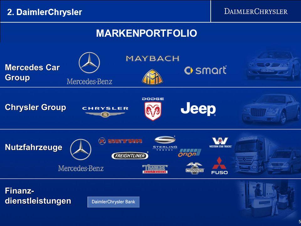 2. DaimlerChrysler MARKENPORTFOLIO 5