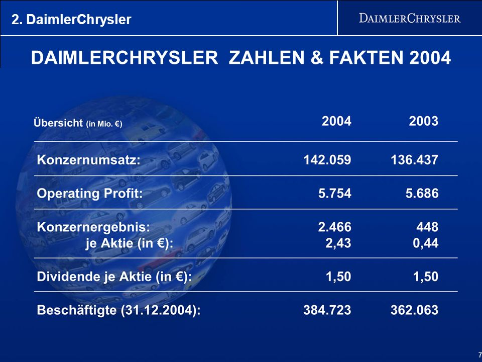 DAIMLERCHRYSLER ZAHLEN & FAKTEN 2004