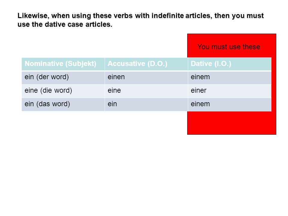 Likewise, when using these verbs with indefinite articles, then you must use the dative case articles.