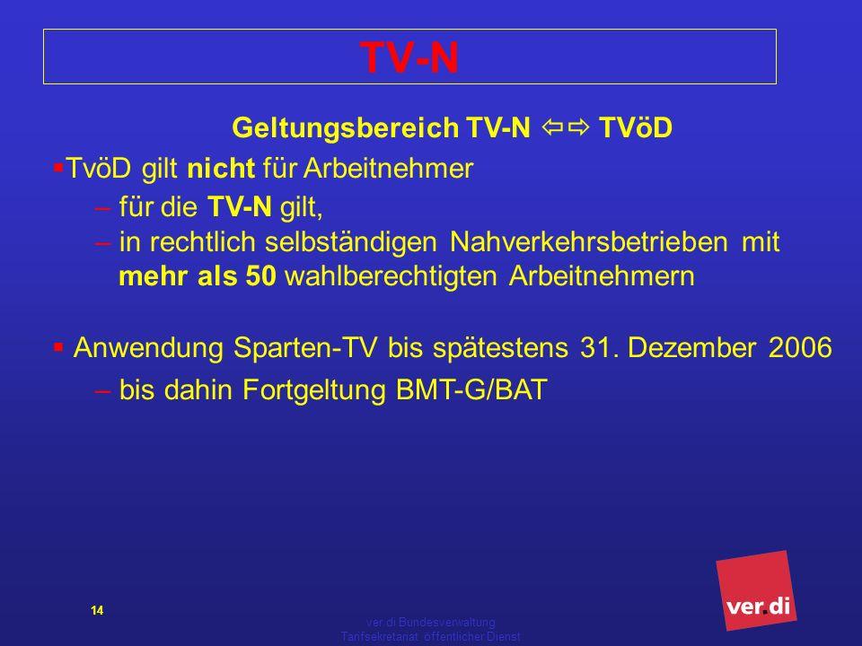 Geltungsbereich TV-N  TVöD