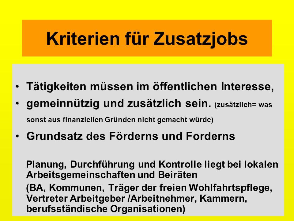 Kriterien für Zusatzjobs