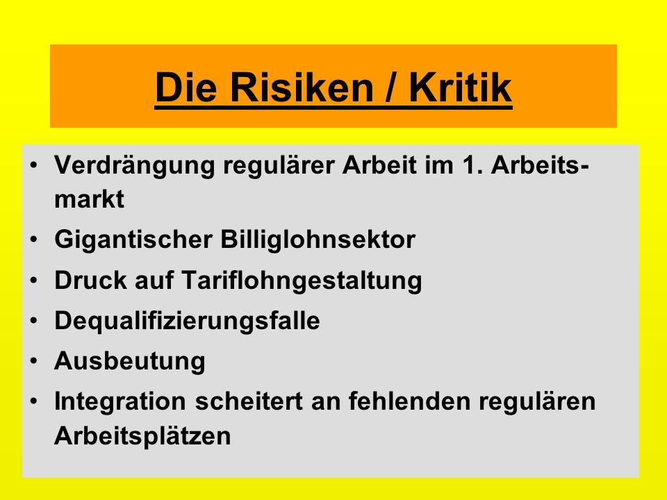 Die Risiken / Kritik Verdrängung regulärer Arbeit im 1. Arbeits- markt