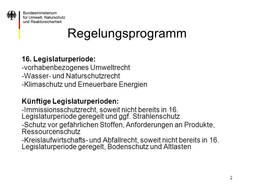 Regelungsprogramm 16. Legislaturperiode: vorhabenbezogenes Umweltrecht
