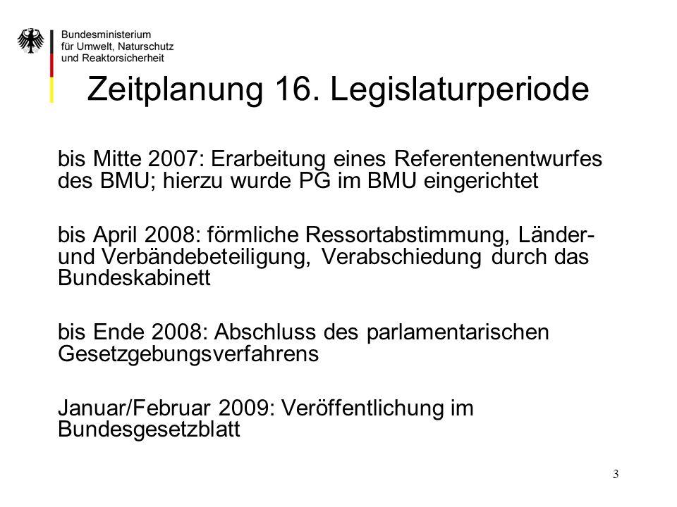 Zeitplanung 16. Legislaturperiode
