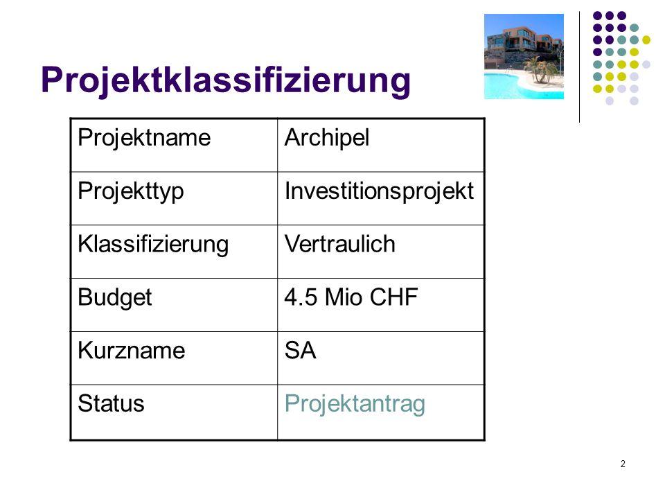 Projektklassifizierung