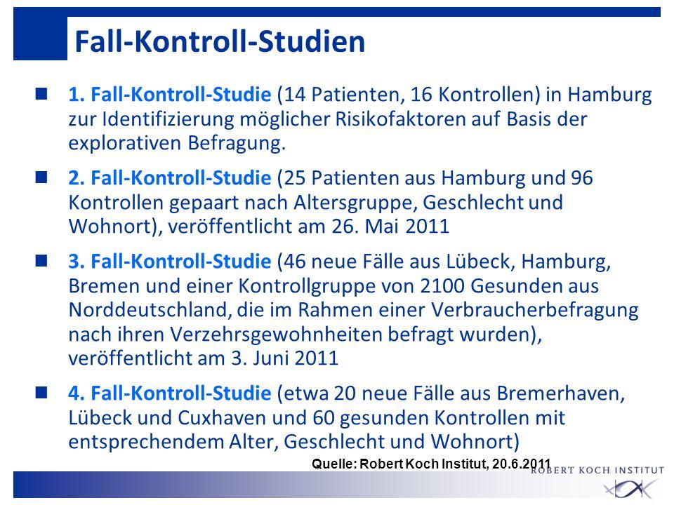 Fall-Kontroll-Studien