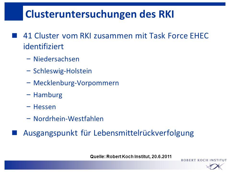 Clusteruntersuchungen des RKI